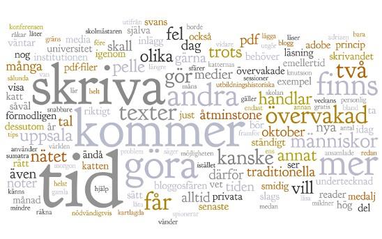 Wordle-moln av 10 de senaste inläggen den 15 oktober 2008